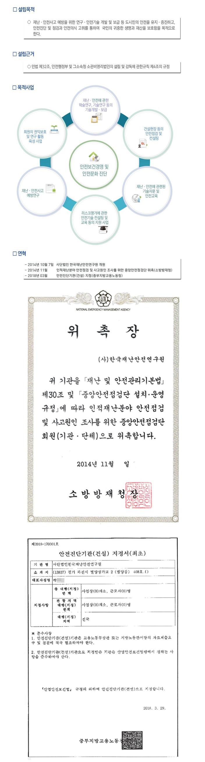연혁 수정(성함 블럭).png