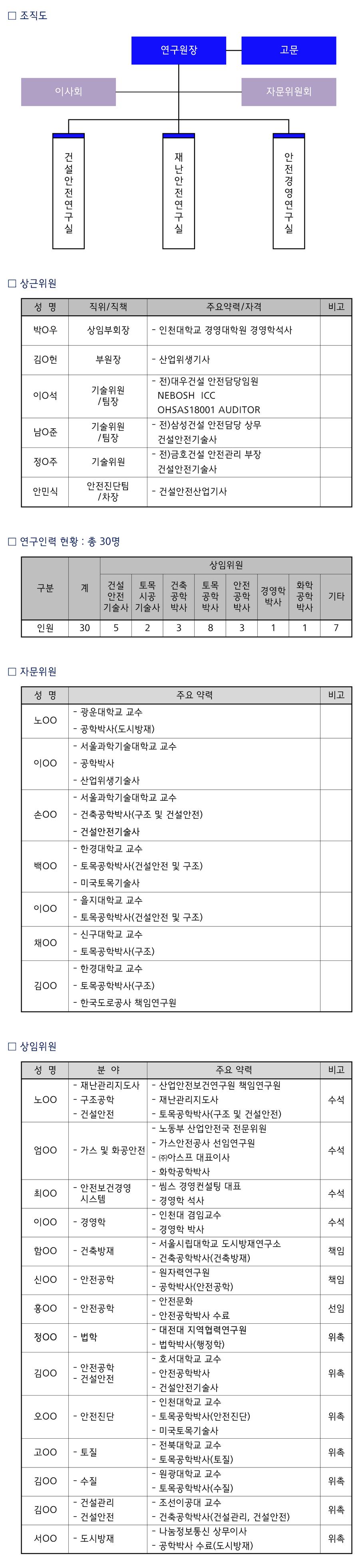 조직도 수정3.png
