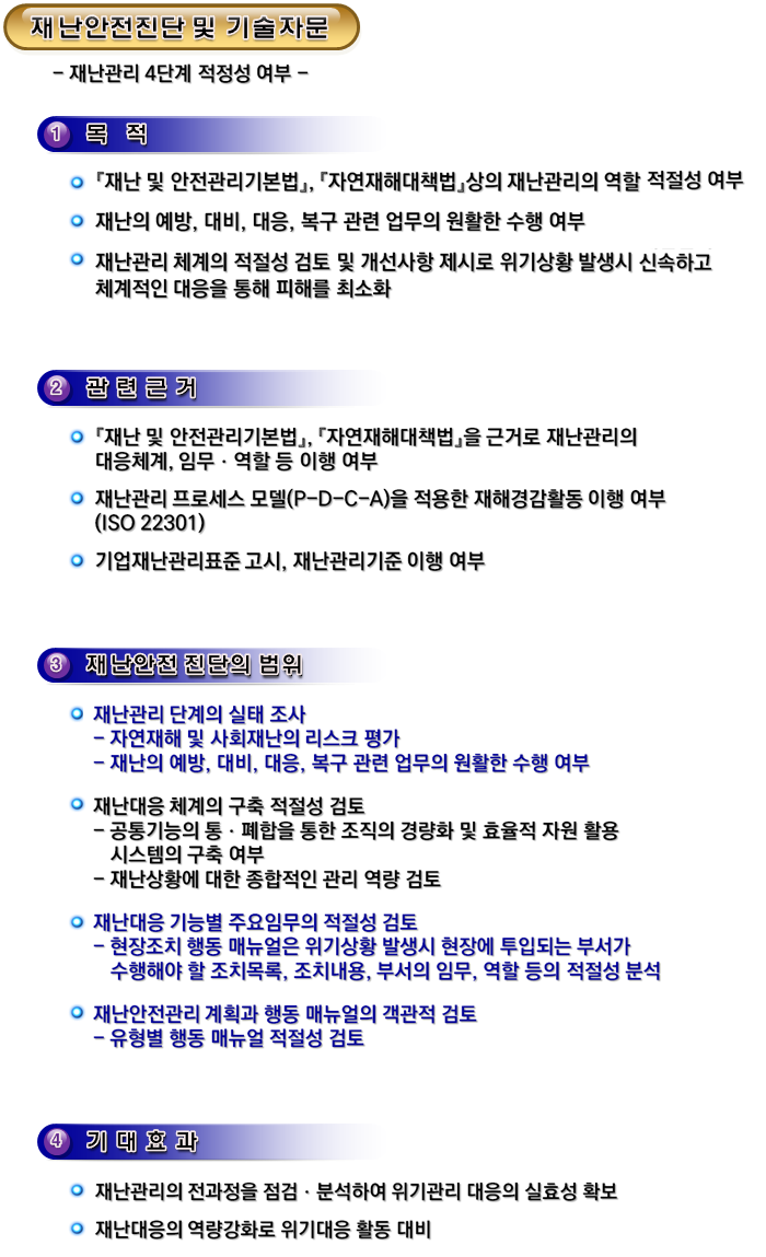 홈페이지 재난안전진단 및 기술자문 추가내용.png