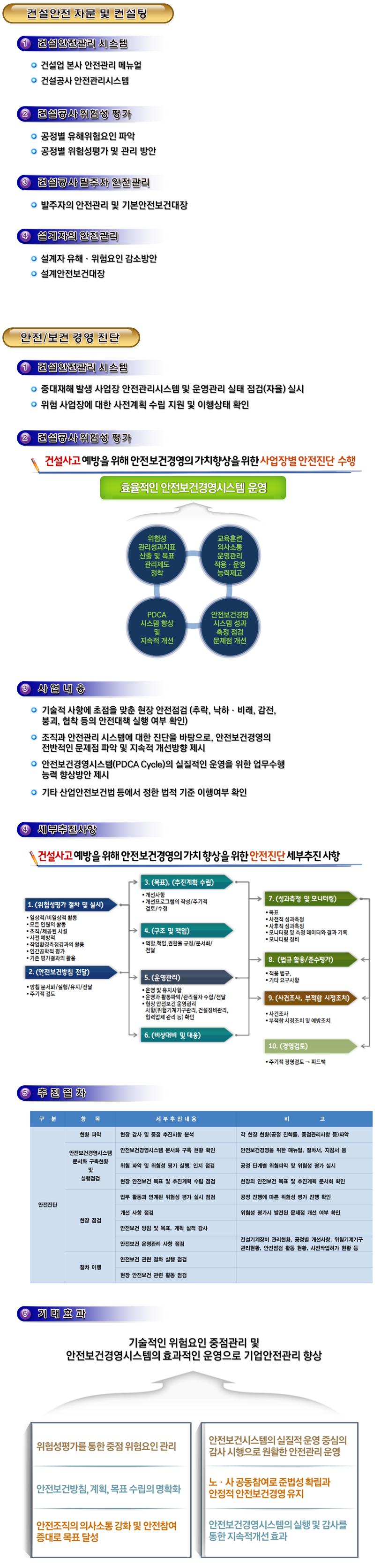 건설안전자문 및 컨설팅(20201031).png